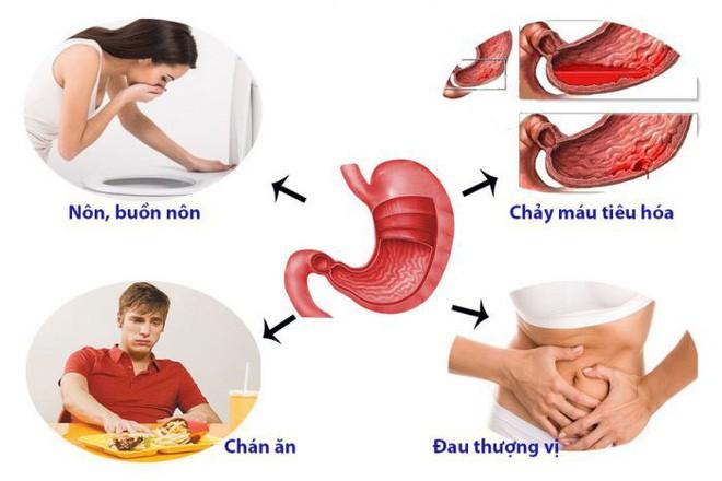 Không ăn tối trong 1 tháng cơ thể sẽ thay đổi ra sao: Ai nhịn ăn giảm béo nên đọc ngay - Ảnh 3.