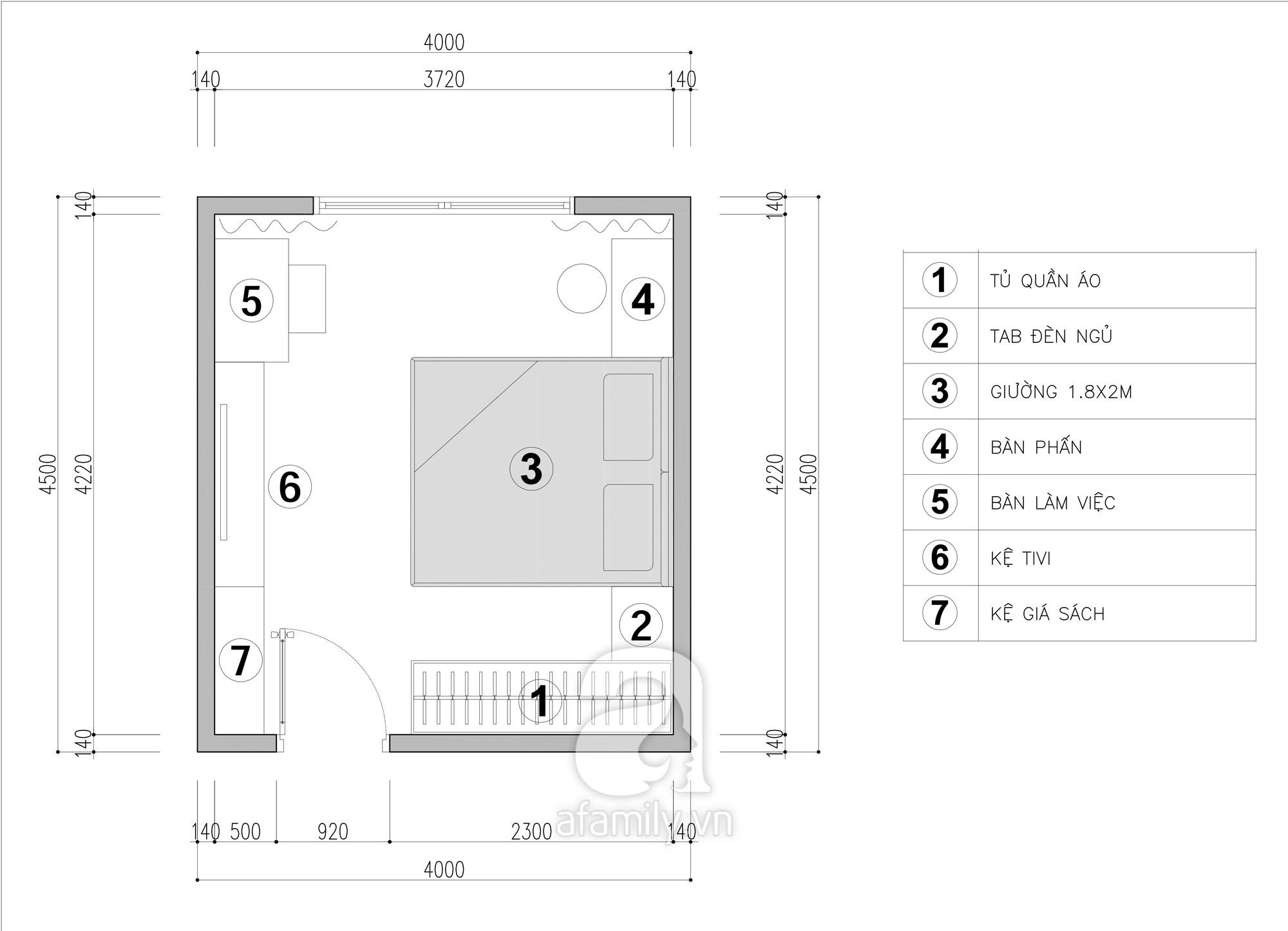Tư vấn thiết kế phòng ngủ dành cho người chuẩn bị kết hôn rộng 4x4.5m - Ảnh 1.