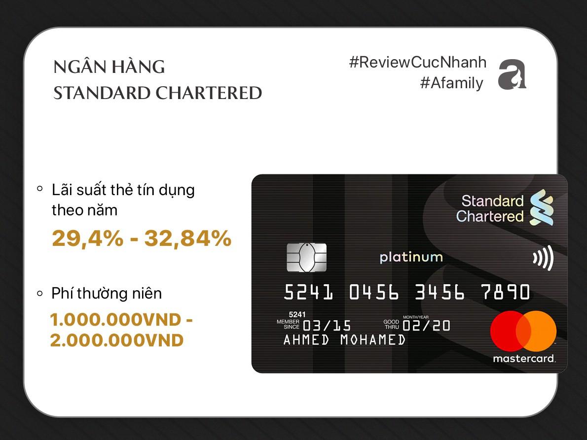 Chi tiêu và mua sắm nhiều, bạn có biết ngân hàng nào có lãi suất dư nợ thẻ tín dụng tốt nhất không?  - Ảnh 3.