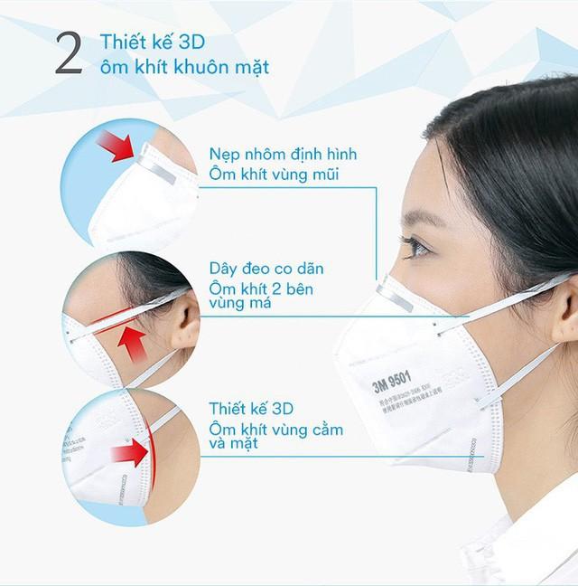 Ô nhiễm không khí và các giải pháp bảo vệ hô hấp từ 3M - Ảnh 3.