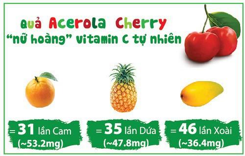 Sự kết hợp Vitamin C và Rutin tự nhiên: Giải pháp giúp bé khỏe mạnh, mẹ an tâm - Ảnh 1.