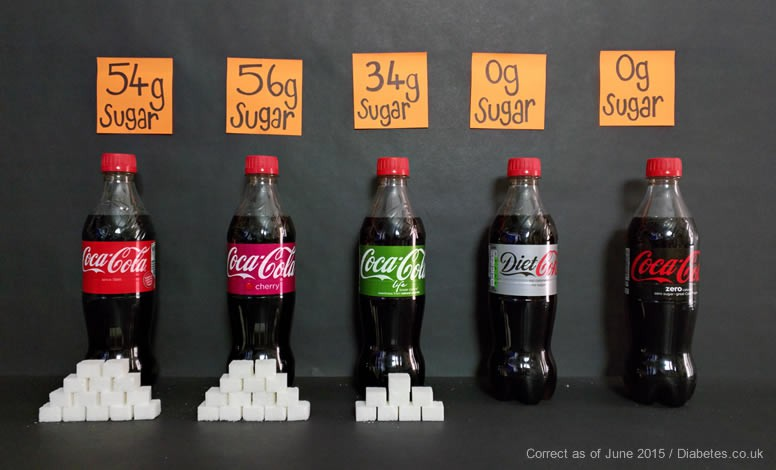 coca-cola-range-sugar-contents