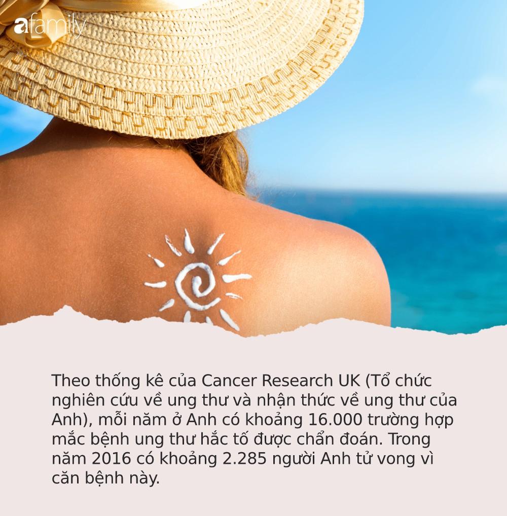 Nghiên cứu chứng minh: Cả gia đình sẽ tăng nguy cơ mắc ung thư da nếu cố tình giữ thói quen tai hại này - Ảnh 2.