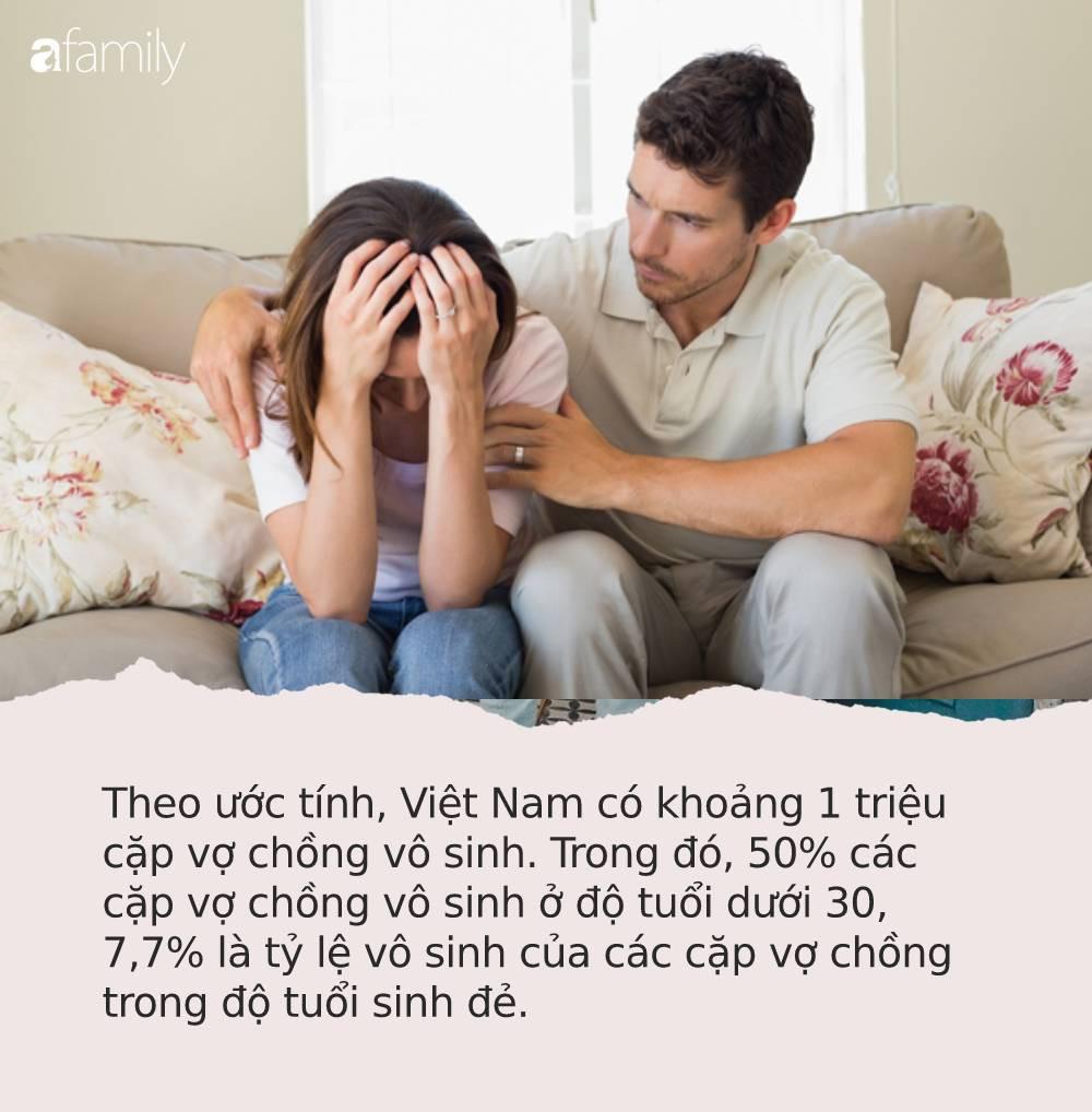 Tình trạng đáng báo động của đàn ông Việt: Tinh trùng vừa yếu, vừa thiếu - Ảnh 1.