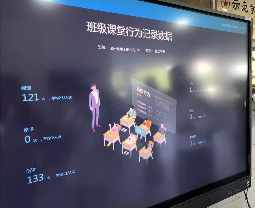Hệ thống nhận diện khuôn mặt tại trường học ở Trung Quốc: Ngăn chặn bắt cóc, bạo lực nhưng gây tranh cãi vì ảnh hương đến tâm lý trẻ em - Ảnh 6.