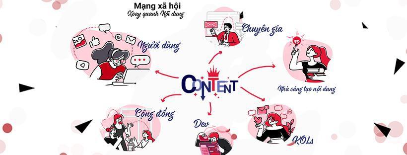 Chính thức ra mắt Lotus – mạng xã hội mới của người Việt  - Ảnh 1.