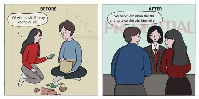 """Những thay đổi của người Việt trong """"Dự phòng bất trắc"""" - Ảnh 2."""