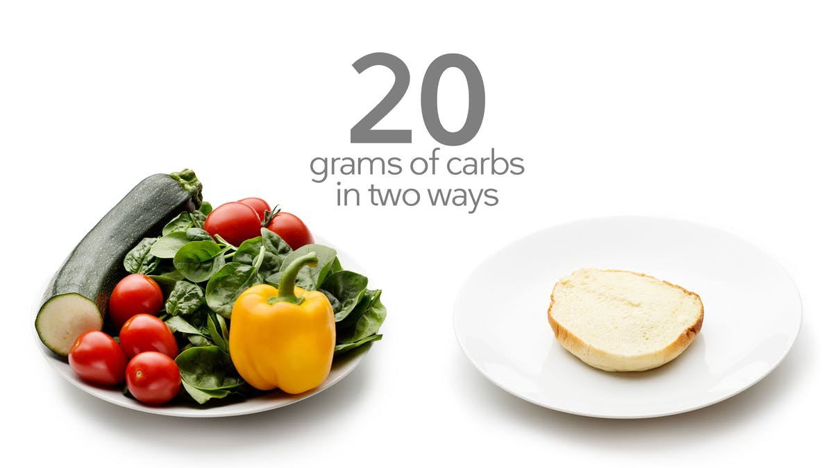 keto-guide-20g_carbs_intwoways