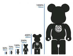 bearbrick-size-chart-300x232