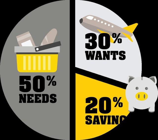 """Kế hoạch tiết kiệm chi tiêu sẽ """"hỏng bét"""" nếu chị em bỏ lỡ những thông tin này! - Ảnh 4."""