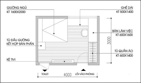 Tư vấn bố trí nội thất cho phòng ngủ có diện tích 12m² 1