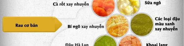 8 loại đồ ăn bé cần tránh xa 8