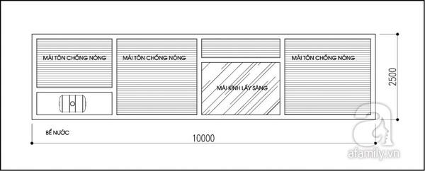 Tư vấn thiết kế nhà 25m2 đầy đủ tiện nghi 2