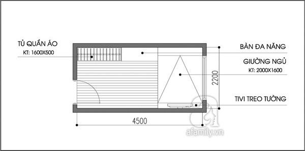 Tư vấn bố trí nội thất cực gọn cho phòng ngủ 10m² 1