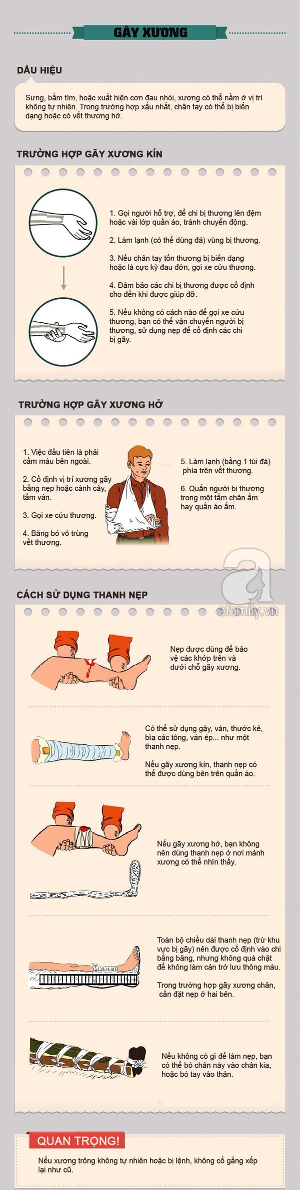 hướng dẫn sơ cứu