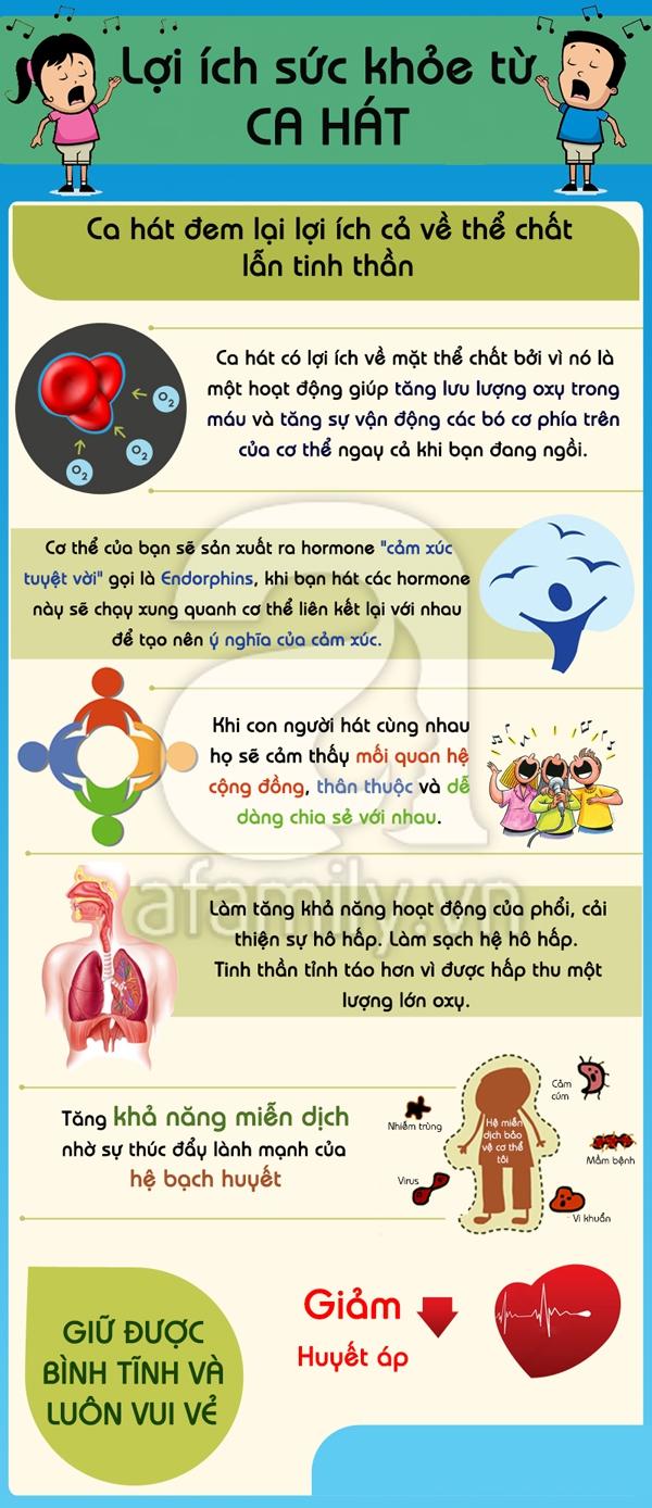 Những lợi ích tuyệt vời cho sức khỏe nhờ ca hát 1