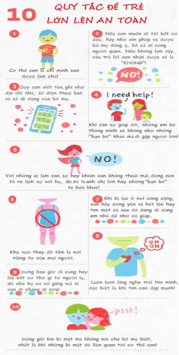 10 quy tắc an toàn giúp bố mẹ dạy con bảo vệ bản thân 1
