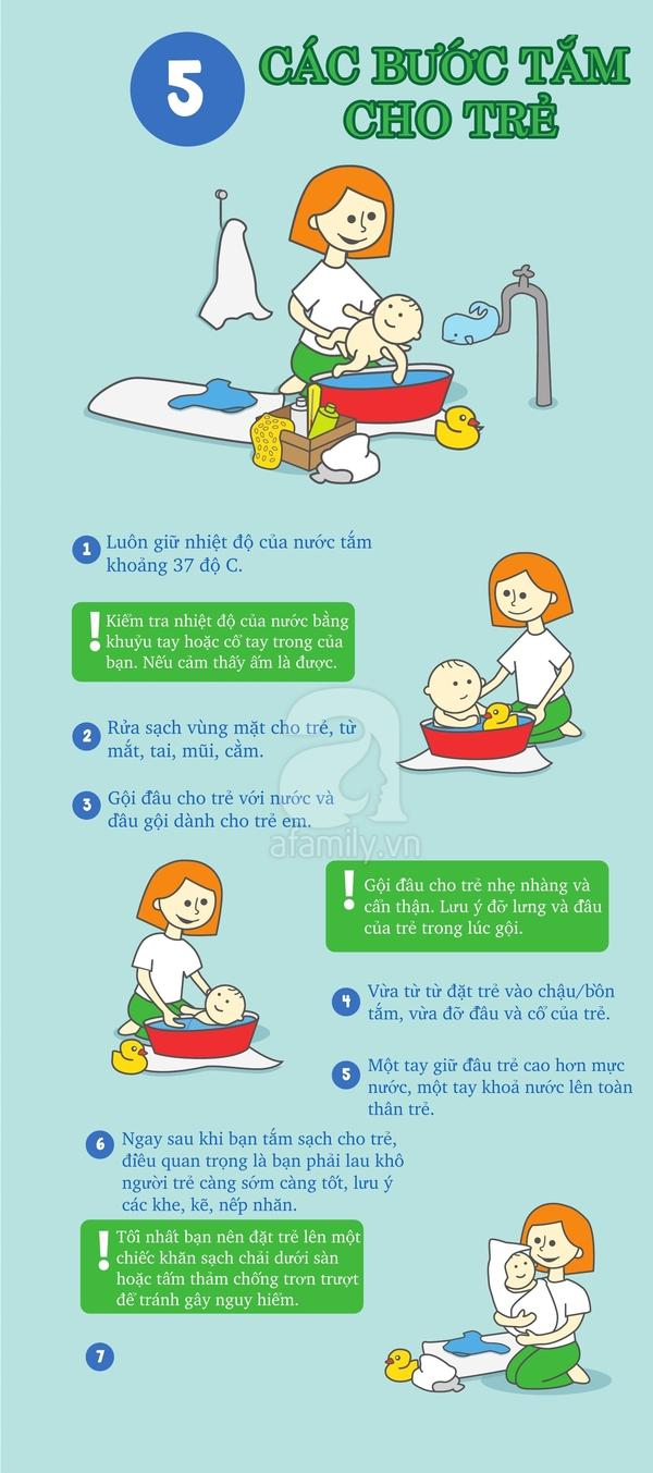 Mẹ cần biết: Cách tắm cho con trong mùa đông để bé không bị lạnh  6