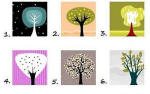Đi tìm thế mạnh của bạn qua hình vẽ cây cối bạn thích nhất