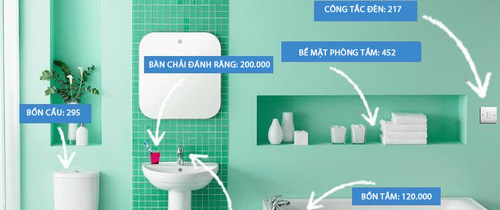 Biết sự thực này bạn sẽ không ngờ trong nhà tắm lại có nhiều vi khuẩn đến thế