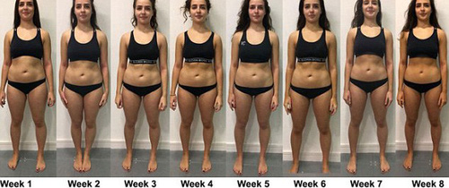 Hãy cùng khám phá quá trình giảm gần 7kg, thu gọn 12,8cm vòng eo của cô gái này trong 8 tuần