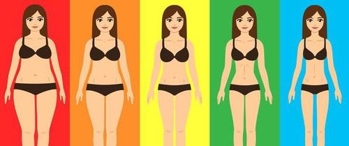 Chế độ ăn cầu vồng: Hóa ra rất đơn giản mà lại có nhiều lợi ích đến không ngờ, trong đó có cả giảm cân