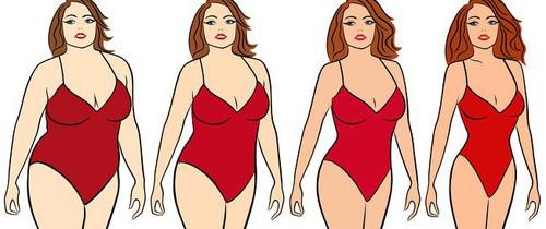 Muốn giảm cân, đừng bỏ qua 11 điều mà các chuyên gia dinh dưỡng muốn bạn biết
