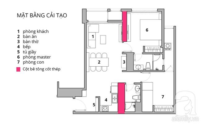 Với 217 triệu, KTS đã biến căn hộ từ chỗ không thể cải tạo kết cấu trở nên đẹp bất ngờ - Ảnh 1.