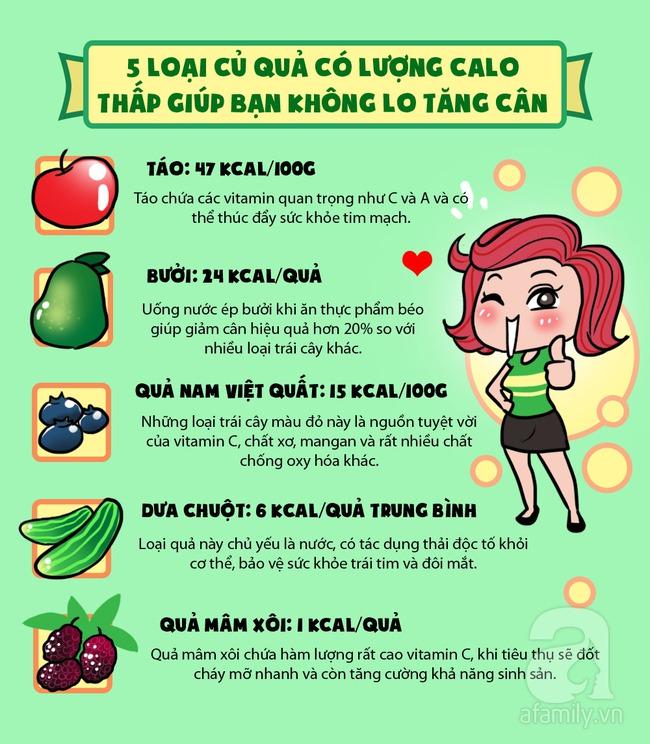 Những thực phẩm có lượng calo cực thấp giúp bạn không lo tăng cân ngày Tết - Ảnh 2.