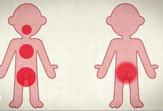 Phải dạy con về 4 vùng riêng tư trên cơ thể không ai được phép chạm vào - Ảnh 2.