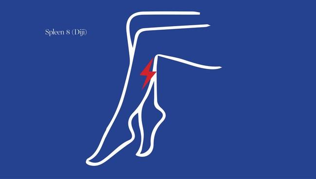 Những vấn đề sức khỏe thông thường có thể dùng xoa bóp bấm huyệt để điều trị - Ảnh 6.