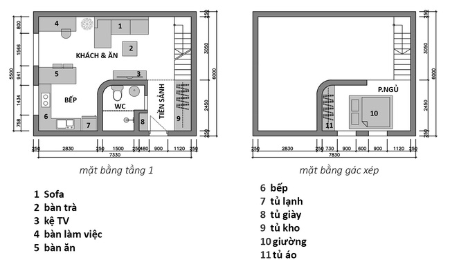 Với chi phí chưa đến 254 triệu, KTS đã giải quyết bài toán cho mẹ đơn thân sở hữu nhà cấp 4, diện tích 47m² - Ảnh 1.