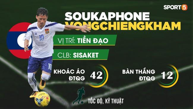 Lào 0-3 Việt Nam: Hàng công rực sáng, Việt Nam ra quân thuận lợi tại AFF Cup 2018 - Ảnh 8.