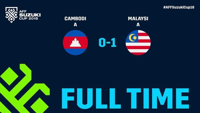 Lào 0-3 Việt Nam: Hàng công rực sáng, Việt Nam ra quân thuận lợi tại AFF Cup 2018 - Ảnh 22.