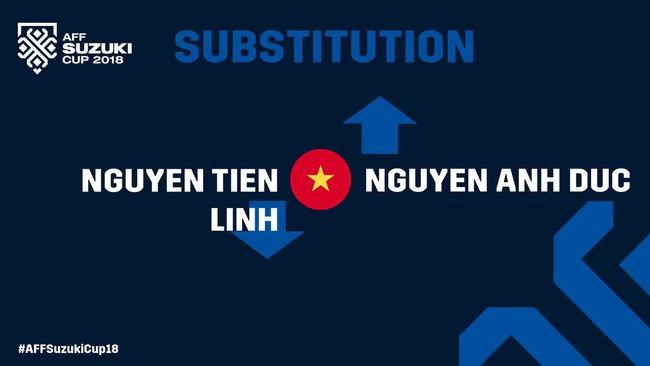 Lào 0-3 Việt Nam: Hàng công rực sáng, Việt Nam ra quân thuận lợi tại AFF Cup 2018 - Ảnh 26.