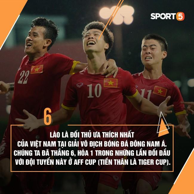 Lào 0-3 Việt Nam: Hàng công rực sáng, Việt Nam ra quân thuận lợi tại AFF Cup 2018 - Ảnh 6.