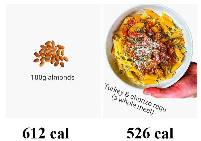 11 sự thật cực phũ phàng về các loại thực phẩm mà nhiều chị em vẫn luôn cho là lành mạnh - Ảnh 11.