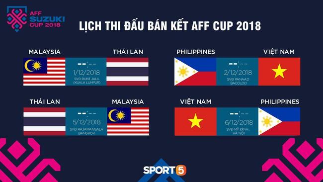 Báo Thái Lan đưa Công Phượng, Quang Hải và Đình Trọng lên mây, đề xuất các CLB Thái Lan nên mang ngay về sau AFF Cup 2018 - Ảnh 3.
