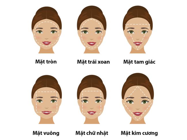 Những lời khuyên cụ thể giúp bạn tìm được tông màu makeup phù hợp cho từng bộ phận trên khuôn mặt - Ảnh 3.