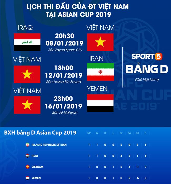 Quang Hải: Quên Thường Châu đi, tuyển Việt Nam phải thích nghi với đẳng cấp ở Asian Cup - Ảnh 4.