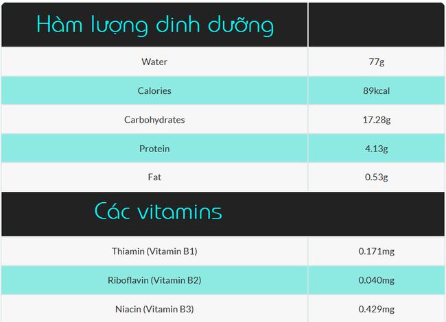 Những lợi ích khổng lồ cũng như tác dụng phụ khi ăn hạt sen trong lúc mang thai các mẹ bầu cực nên biết - Ảnh 2.