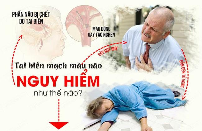 Suýt mất chồng chỉ vì không biết sơ cấp cứu ban đầu khi bị đột quỵ, người vợ trẻ ngậm ngùi đúc rút kinh nghiệm - Ảnh 6.