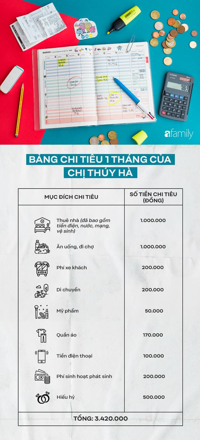 Đừng bĩu môi chê lương 5 triệu/tháng, hãy cùng xem cô gái trẻ quê Tuyên Quang chia sẻ bí quyết vẫn sống tốt mà còn tiết kiệm được tới 1,5 triệu  - Ảnh 6.