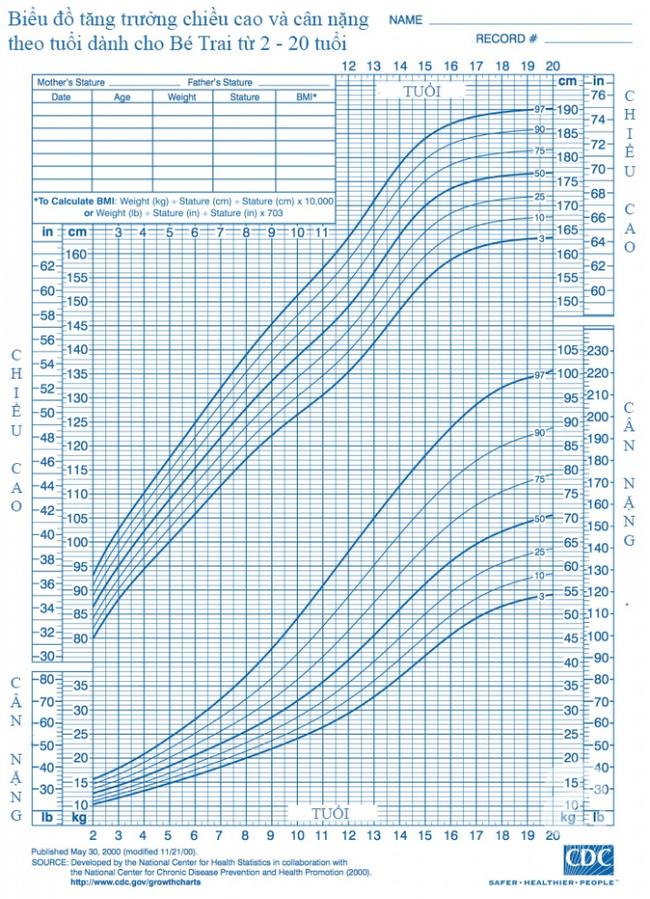 Bác sĩ nhi khoa Mỹ hướng dẫn cha mẹ 3 phương pháp dự đoán chiều cao của con trong tương lai - Ảnh 3.