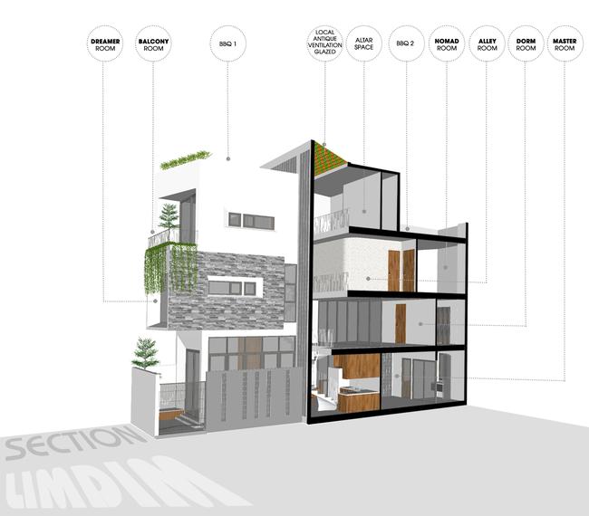 """Ngôi nhà phố vạn người mơ ước được xây trên mảnh đất hình """"trái xoài"""" ở Huế - Ảnh 3."""