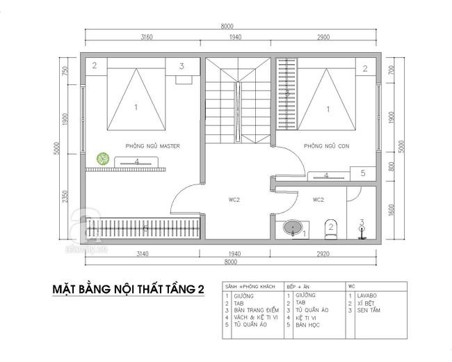 Tư vấn thiết kế nội thất phù hợp cho nhà phố với diện tích xây dựng 5x8m có tổng chi phí là  - Ảnh 3.