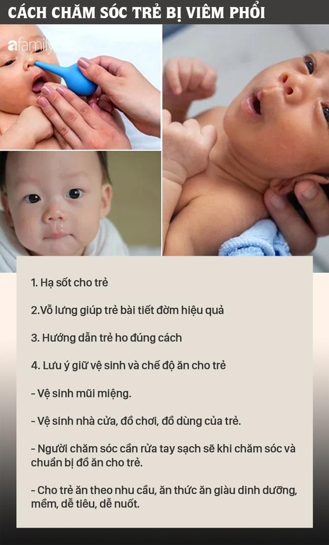 Viêm phổi là một trong những nguyên nhân gây tử vong ở trẻ em: Bệnh viêm phổi ở trẻ có lây không? Cách chăm trẻ bị viêm phổi sao cho đúng - Ảnh 4.