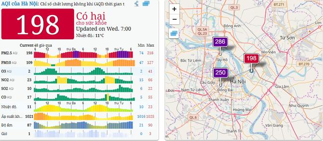 Sáng nay, ô nhiễm không khí ở Hà Nội vượt ngưỡng báo động đỏ, cực kỳ nguy hại đến sức khỏe - Ảnh 2.