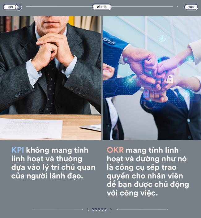KPI và OKR: Làm rõ 2 thuật ngữ các sếp rất thích nhưng khiến chị em công sở sợ hết hồn! - Ảnh 5.