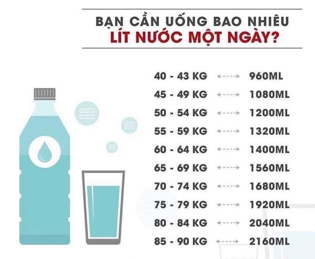 Huấn luyện viên hot girl Sài Gòn bật mí mẹo giữ dáng, chẳng sợ tăng cân trong năm mới - Ảnh 3.